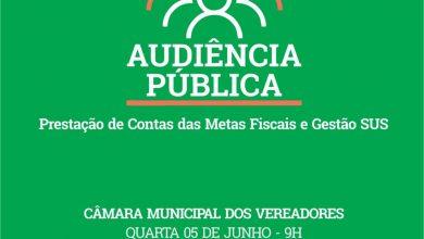 Photo of Secretaria de Saúde irá realizar Audiência Pública para prestação de contas nesta quarta-feira (5)